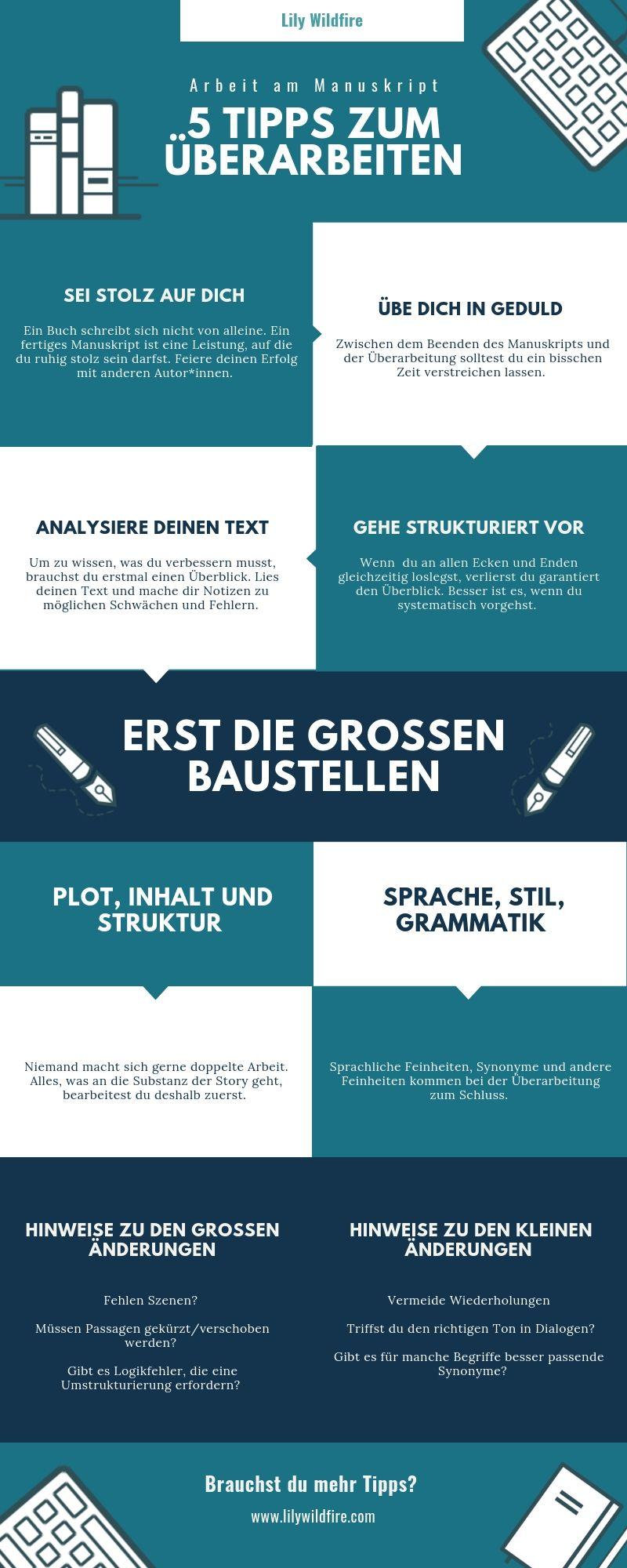 Infografik zum Thema Überarbeiten.