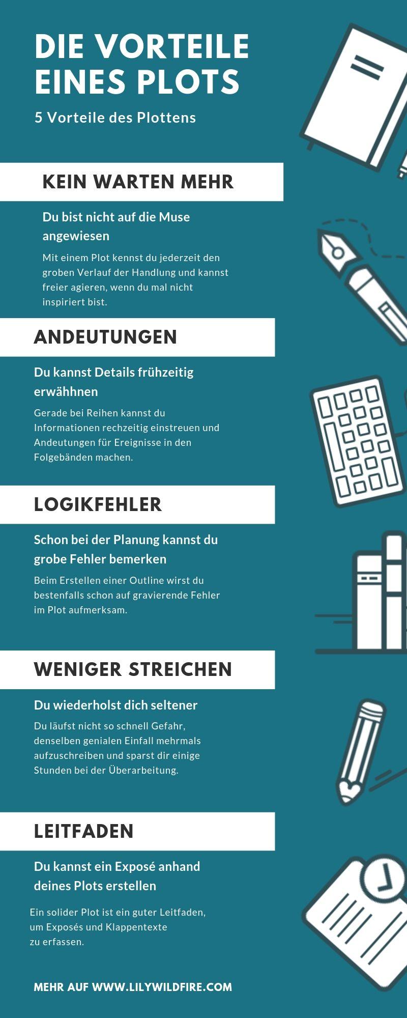 Infografik mit fünf Tipps zum Thema Plotten